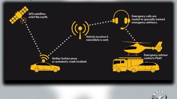 Opel Teknolojileri Hız Kesmiyor