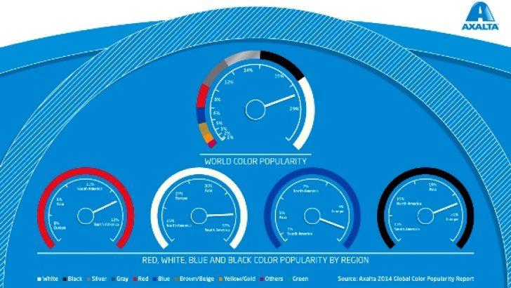 62 Yıllık Renk Trendleri