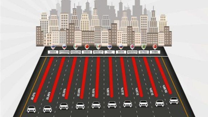 İstanbul'da Trafik Süresinin 3'te 1, Rölantide Bekleyerek Geçiyor!