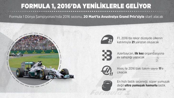 Formula 1, 2016'da yeniliklerle başlıyor