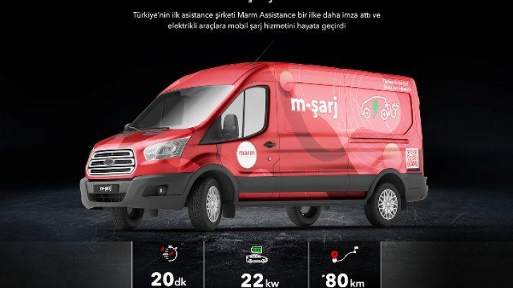m-şarj: Elektrikli Araçlar için Gezici Şarj Hizmeti